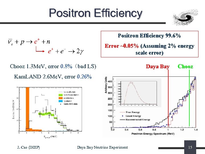 Positron Efficiency 99. 6% Error ~0. 05% (Assuming 2% energy scale error) Chooz 1.