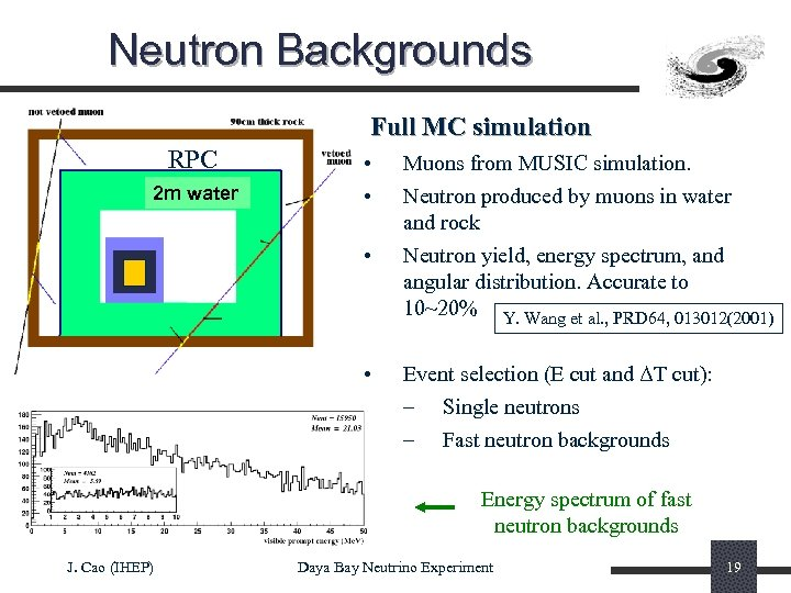Neutron Backgrounds Full MC simulation RPC 2 m water • • Muons from MUSIC