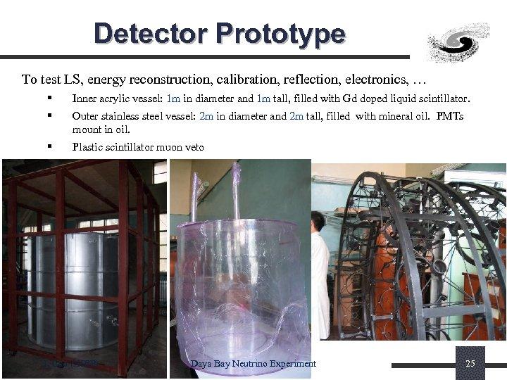 Detector Prototype To test LS, energy reconstruction, calibration, reflection, electronics, … § Inner acrylic