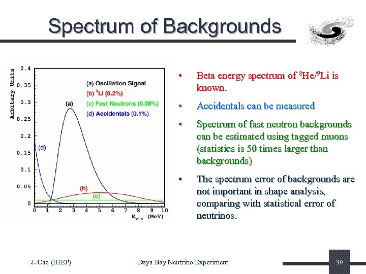 Spectrum of Backgrounds • • Accidentals can be measured • Spectrum of fast neutron