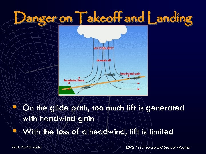 Danger on Takeoff and Landing § On the glide path, too much lift is