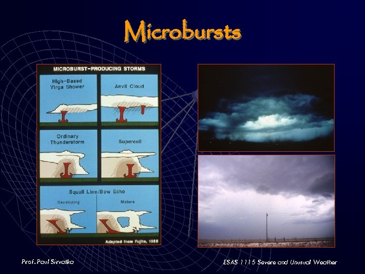 Microbursts Prof. Paul Sirvatka ESAS 1115 Severe and Unusual Weather