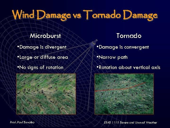 Wind Damage vs Tornado Damage Microburst Tornado • Damage is divergent • Damage is