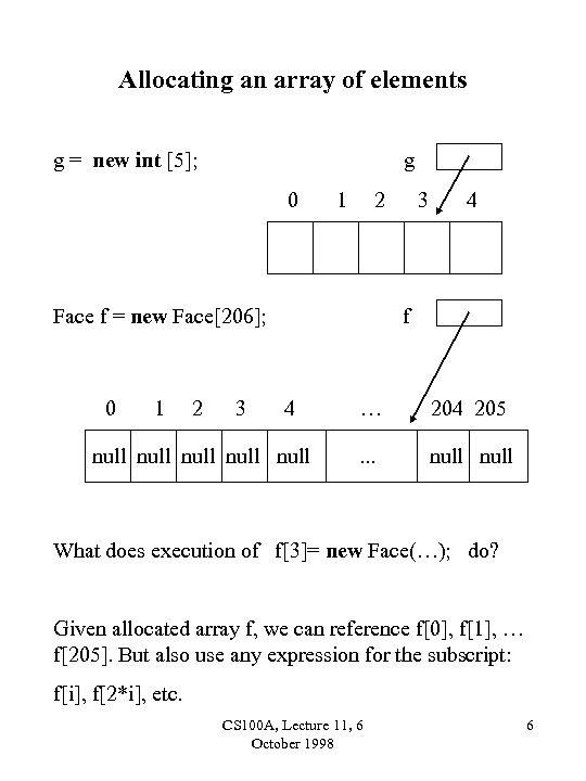 Allocating an array of elements g = new int [5]; g 0 1 2