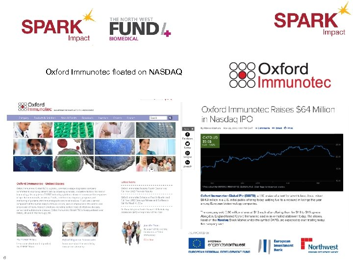 Oxford Immunotec floated on NASDAQ 6
