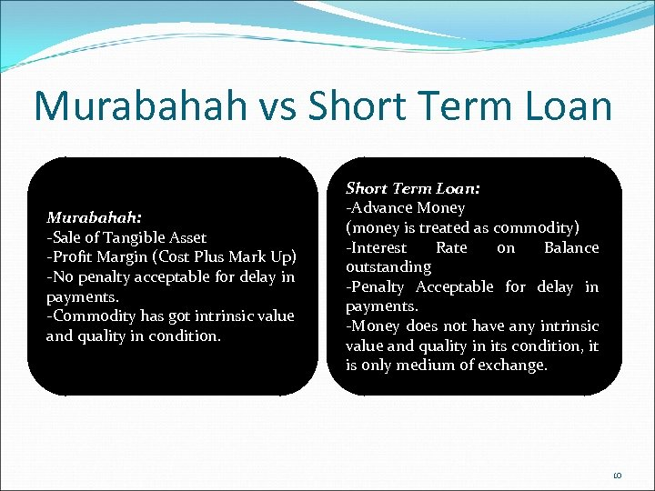 Murabahah vs Short Term Loan Murabahah: -Sale of Tangible Asset -Profit Margin (Cost Plus
