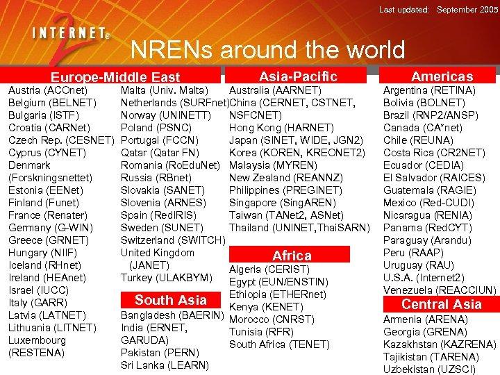 Last updated: September 2005 NRENs around the world Europe-Middle East Austria (ACOnet) Belgium (BELNET)
