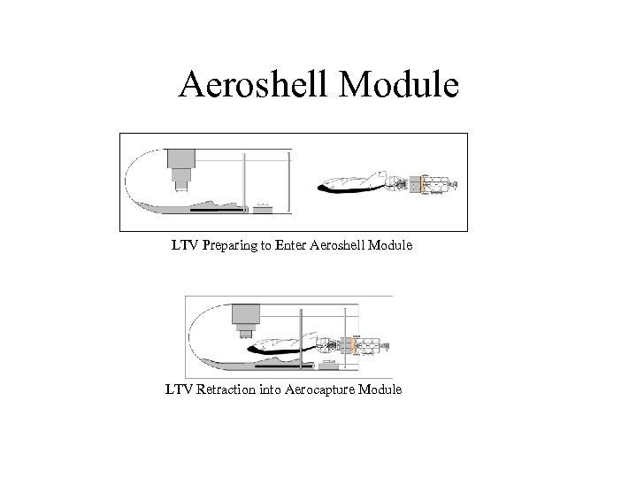 Aeroshell Module LTV Preparing to Enter Aeroshell Module LTV Retraction into Aerocapture Module