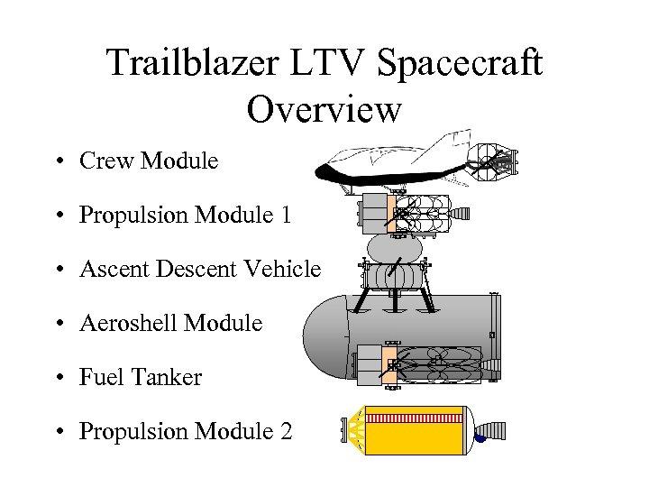 Trailblazer LTV Spacecraft Overview • Crew Module • Propulsion Module 1 • Ascent Descent