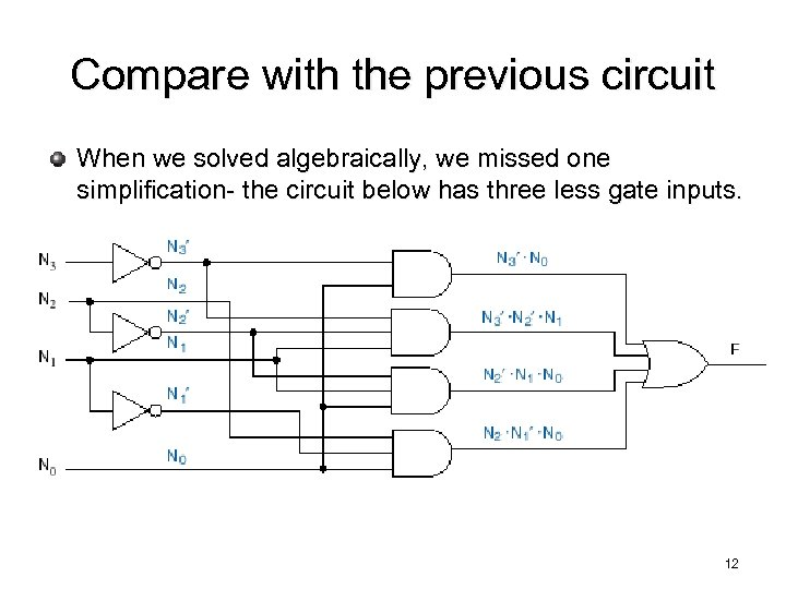 Compare with the previous circuit When we solved algebraically, we missed one simplification- the