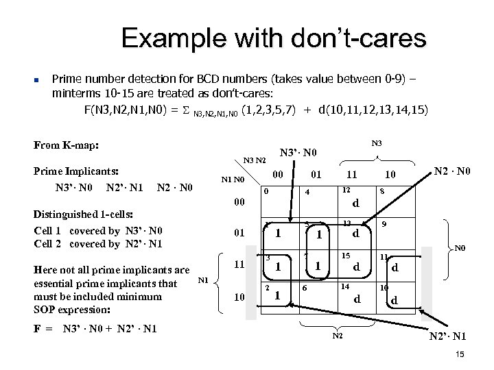 Example with don't-cares n Prime number detection for BCD numbers (takes value between 0