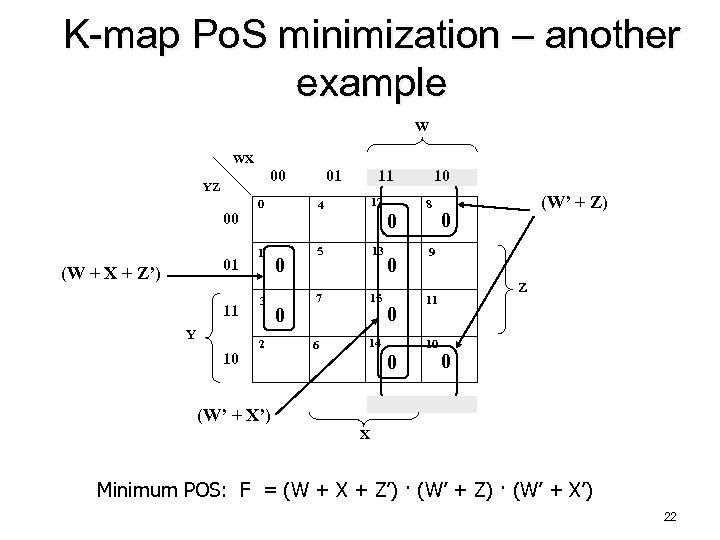 K-map Po. S minimization – another example W WX 00 YZ 00 01 (W