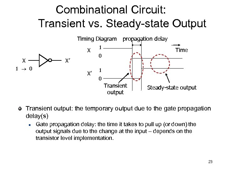 Combinational Circuit: Transient vs. Steady-state Output Timing Diagram X X X' 1 0 X'