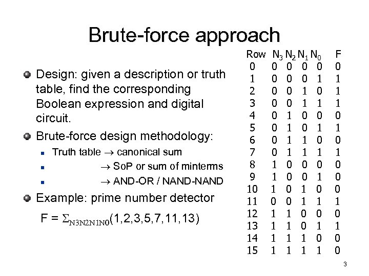 Brute-force approach Design: given a description or truth table, find the corresponding Boolean expression