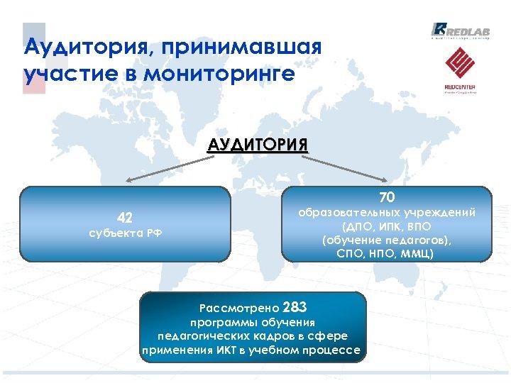 Аудитория, принимавшая участие в мониторинге АУДИТОРИЯ 70 42 субъекта РФ образовательных учреждений (ДПО, ИПК,