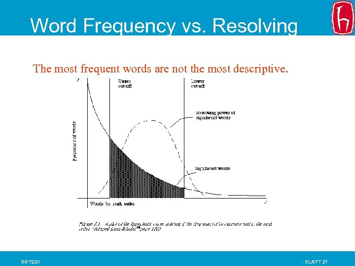 Word Frequency vs. Resolving Power (from van Rijsbergen 79) The most frequent words are