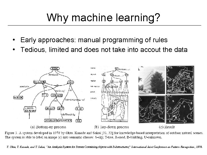 Why machine learning? • Early approaches: manual programming of rules • Tedious, limited and