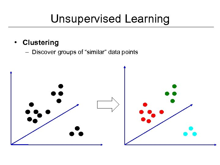 "Unsupervised Learning • Clustering – Discover groups of ""similar"" data points"