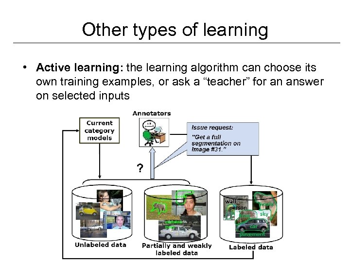 Other types of learning • Active learning: the learning algorithm can choose its own