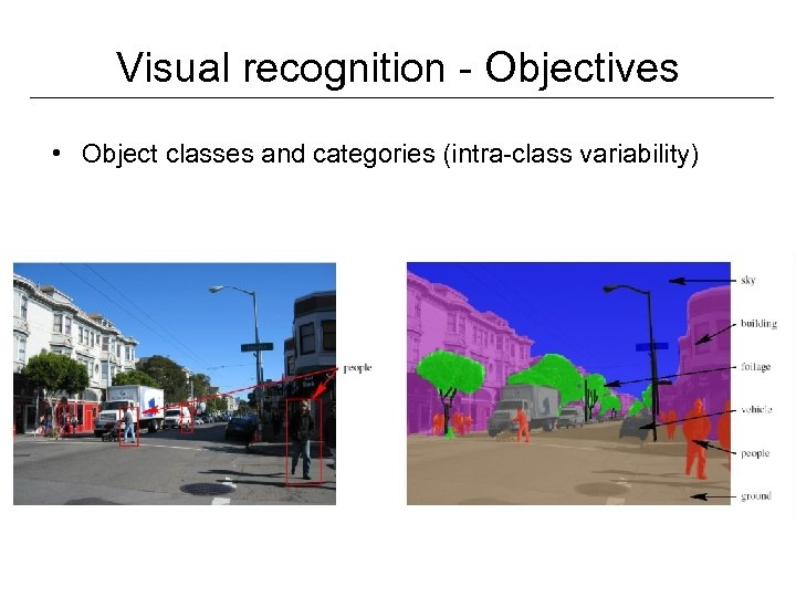 Visual recognition - Objectives • Object classes and categories (intra-class variability)