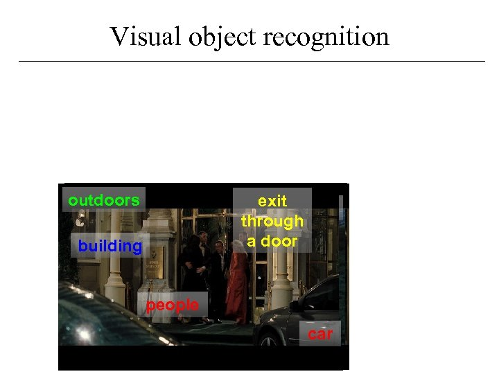 Visual object recognition outdoors countryside indoors outdoors car exit person through house enter person