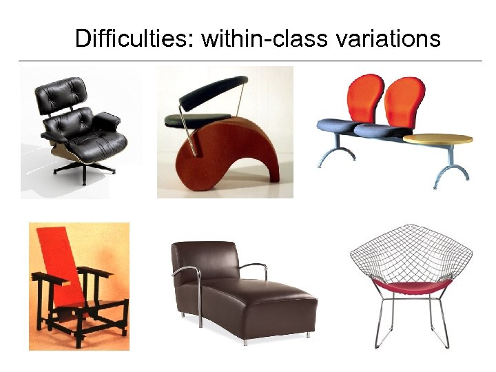 Difficulties: within-class variations