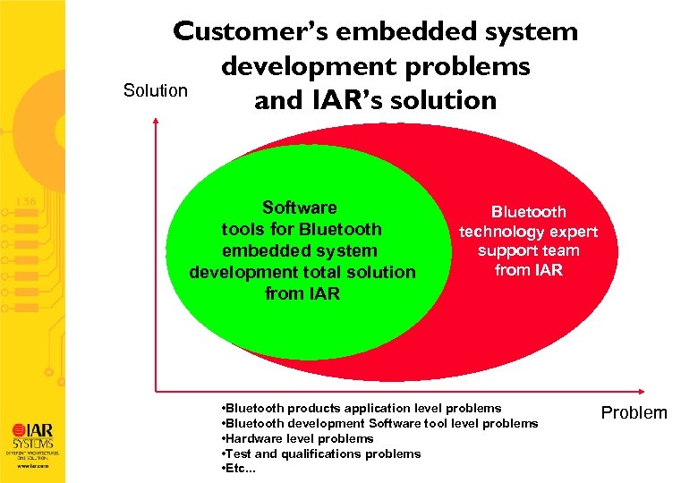 Customer's embedded system development problems Solution and IAR's solution Software tools for Bluetooth embedded