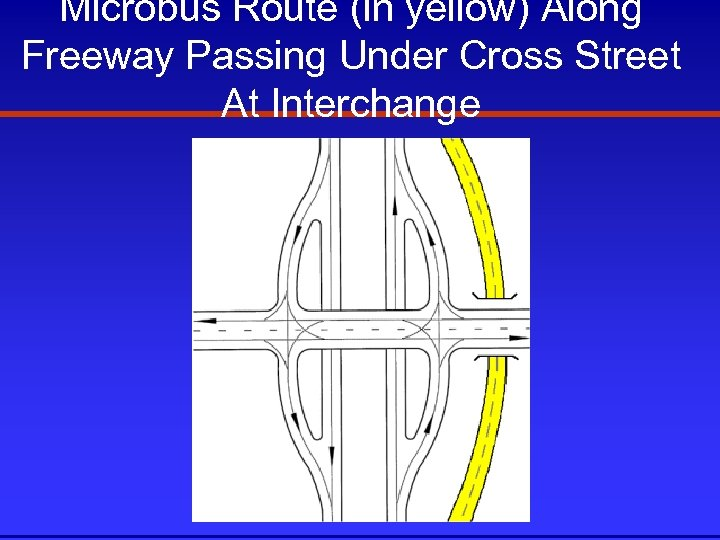 Microbus Route (in yellow) Along Freeway Passing Under Cross Street At Interchange