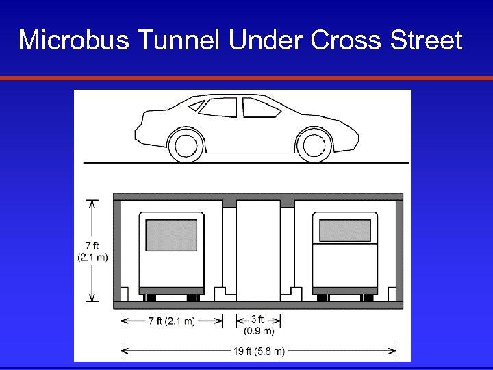 Microbus Tunnel Under Cross Street