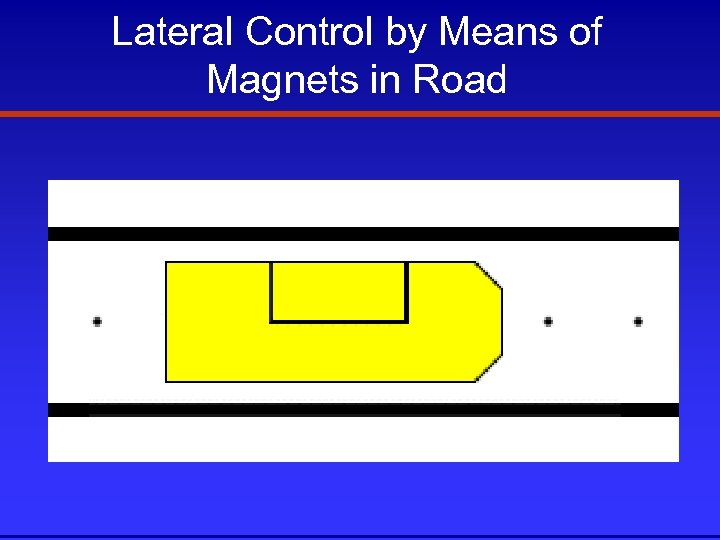 Lateral Control by Means of Magnets in Road