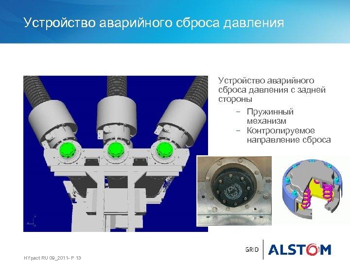 Устройство аварийного сброса давления с задней стороны − Пружинный механизм − Контролируемое направление сброса