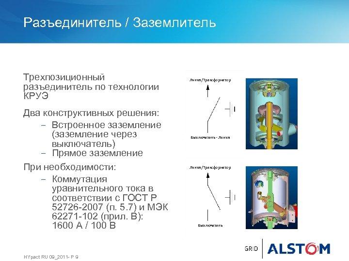 Разъединитель / Заземлитель Трехпозиционный разъединитель по технологии КРУЭ Два конструктивных решения: − Встроенное заземление
