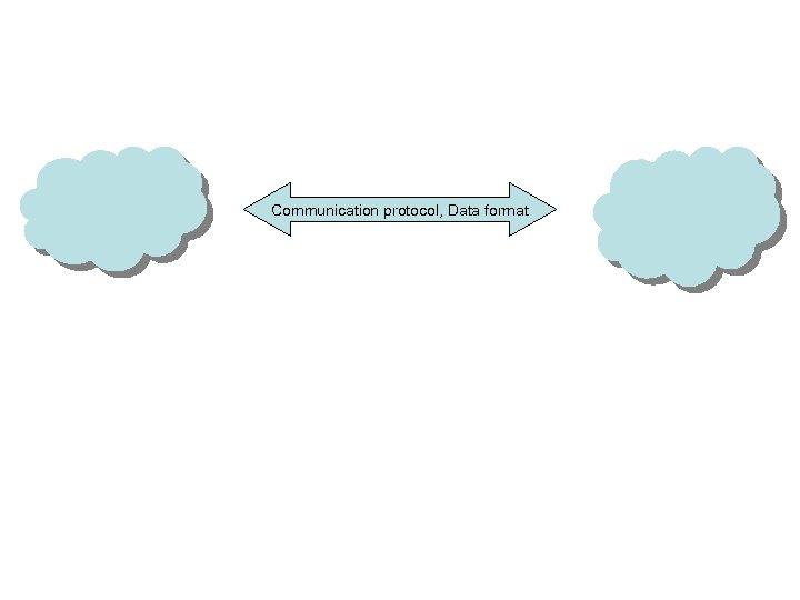 Communication protocol, Data format