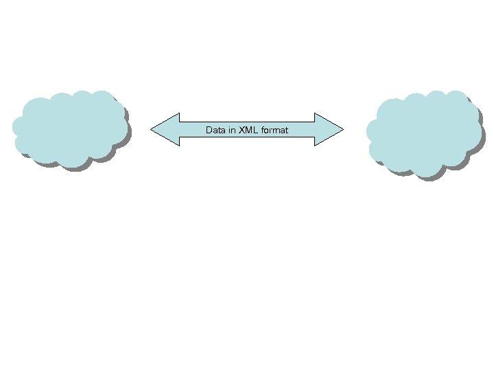 Data in XML format