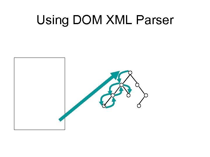 Using DOM XML Parser