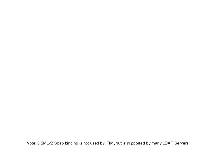 Note: DSMLv 2 Soap binding is not used by ITIM, but is supported by