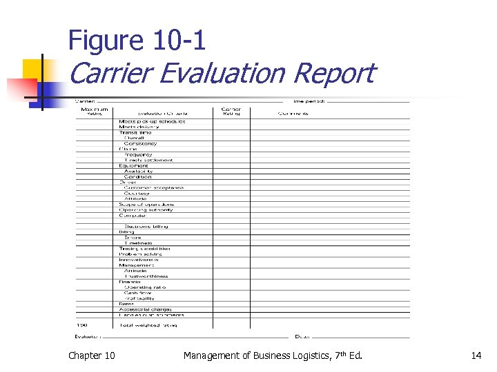 Figure 10 -1 Carrier Evaluation Report Chapter 10 Management of Business Logistics, 7 th