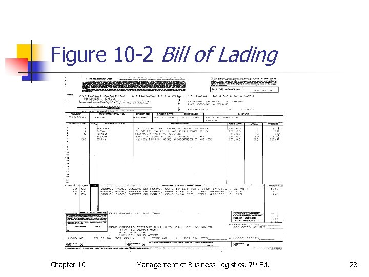 Figure 10 -2 Bill of Lading Chapter 10 Management of Business Logistics, 7 th