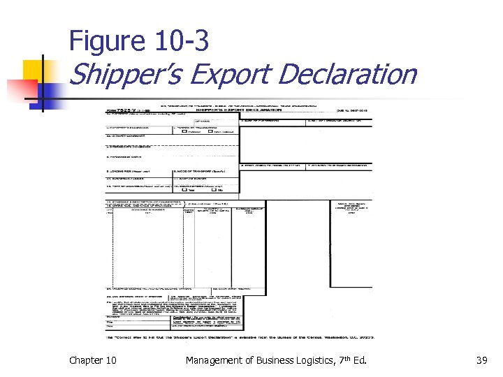 Figure 10 -3 Shipper's Export Declaration Chapter 10 Management of Business Logistics, 7 th