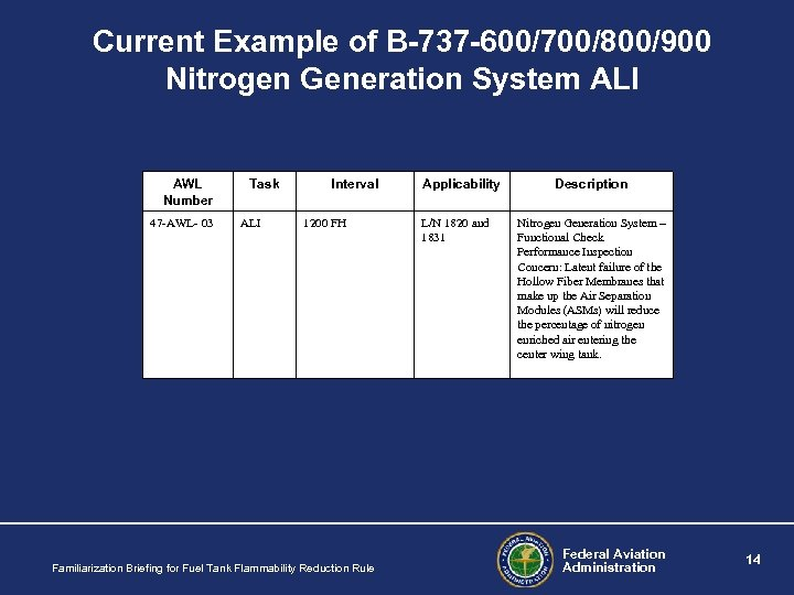 Current Example of B-737 -600/700/800/900 Nitrogen Generation System ALI AWL Number 47 -AWL- 03