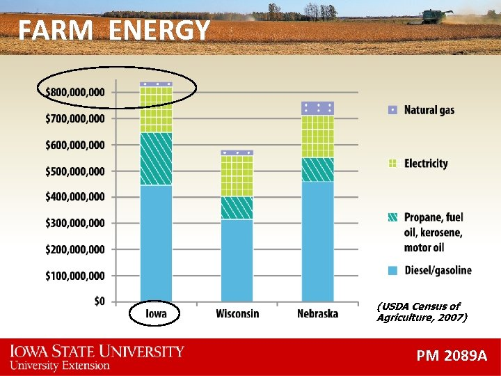 FARM ENERGY (USDA Census of Agriculture, 2007) PM 2089 A