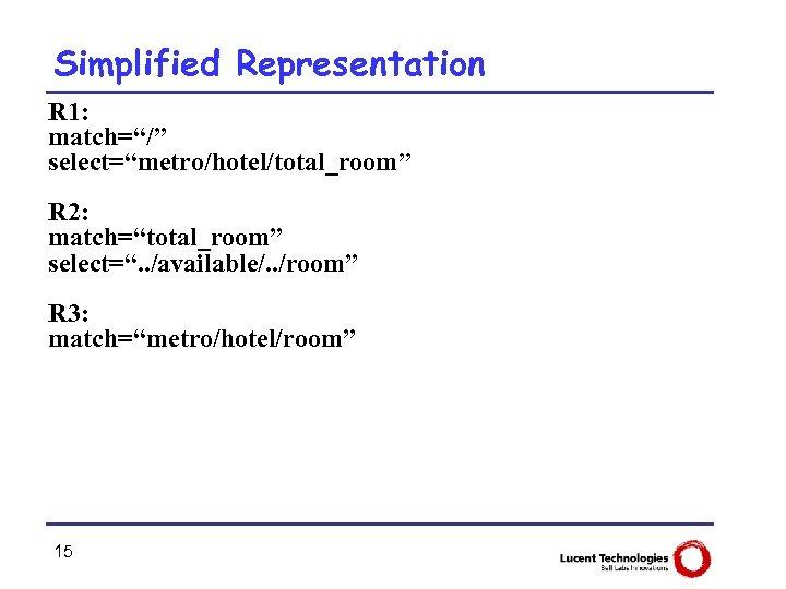 "Simplified Representation R 1: match=""/"" select=""metro/hotel/total_room"" R 2: match=""total_room"" select="". . /available/. . /room"""