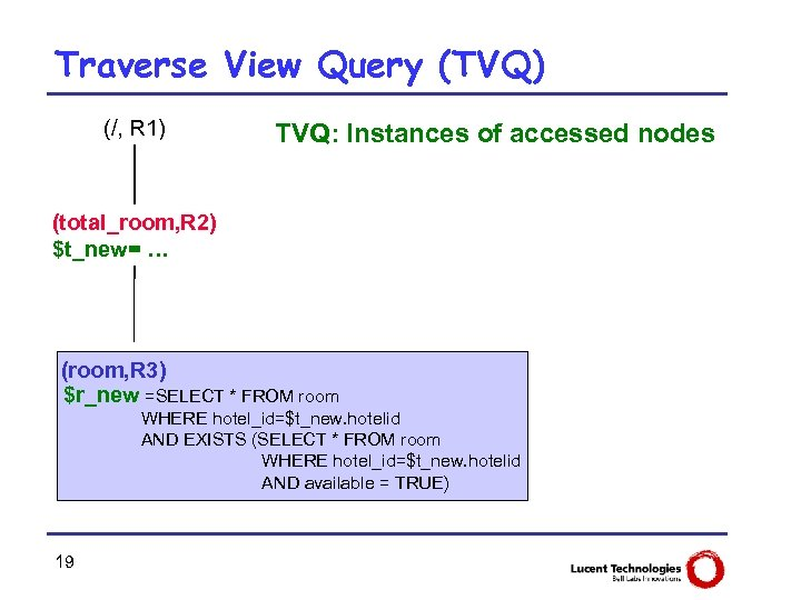 Traverse View Query (TVQ) (/, R 1) TVQ: Instances of accessed nodes (total_room, R