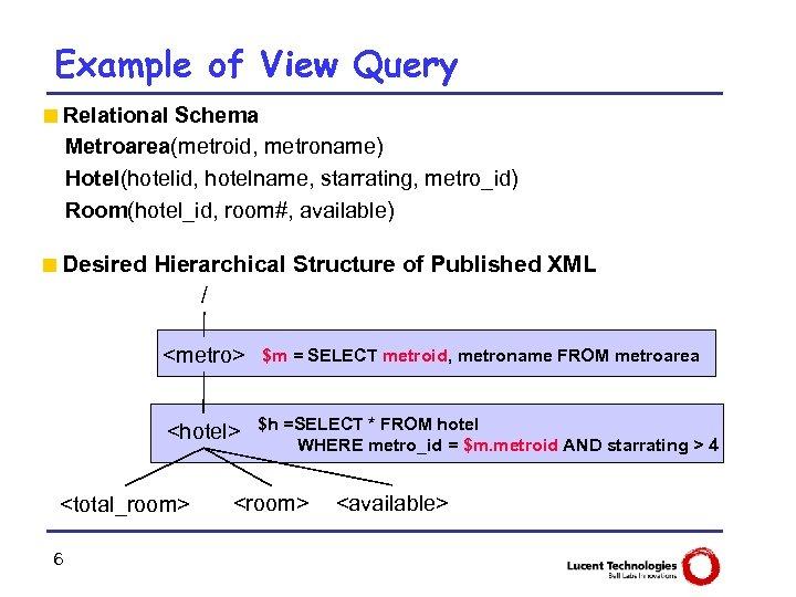 Example of View Query <Relational Schema Metroarea(metroid, metroname) Hotel(hotelid, hotelname, starrating, metro_id) Room(hotel_id, room#,