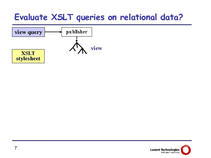 Evaluate XSLT queries on relational data? view query XSLT stylesheet 7 publisher view