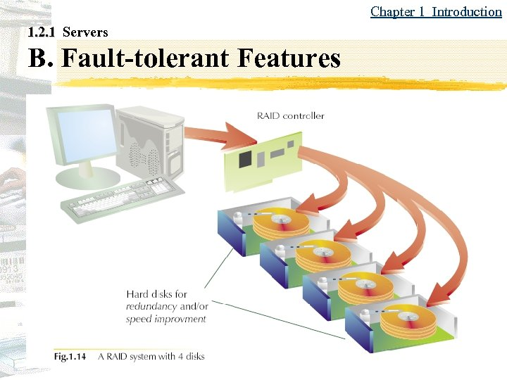 Chapter 1 Introduction 1. 2. 1 Servers B. Fault-tolerant Features