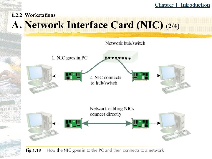 Chapter 1 Introduction 1. 2. 2 Workstations A. Network Interface Card (NIC) (2/4)