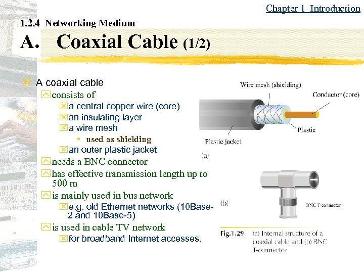 Chapter 1 Introduction 1. 2. 4 Networking Medium A. Coaxial Cable (1/2) z A