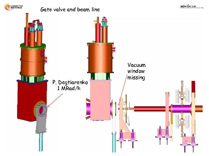 Gate valve and beam line P. Degtiarenko 1 MRad/h Vacuum window missing
