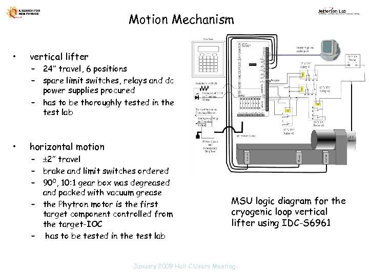 "Motion Mechanism • vertical lifter • horizontal motion – 24"" travel, 6 positions –"